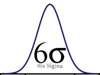 Lean Six Sigma Green Belt : retour d'expérience  des formations de Challenge Optimum SA