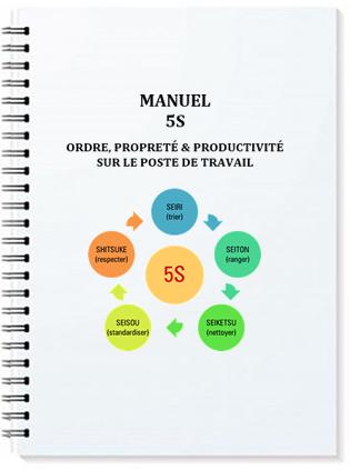 Manuel - 5S
