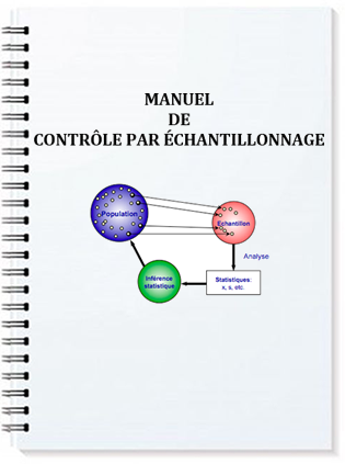 Manuel - Contrôle par échantillonnage