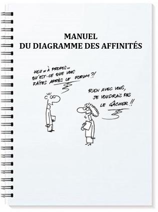 Manuel - Le diagramme des affinités