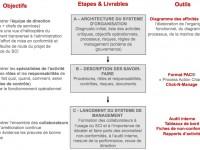 Compte-rendu de la formation : « Manuel de gestion des risques et système de contrôle interne dans les administrations publiques par le logiciel Click-N-Manage® »