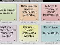 Certificat gestionnaire des processus