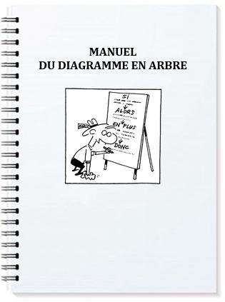 Manuel - Le diagramme en arbre
